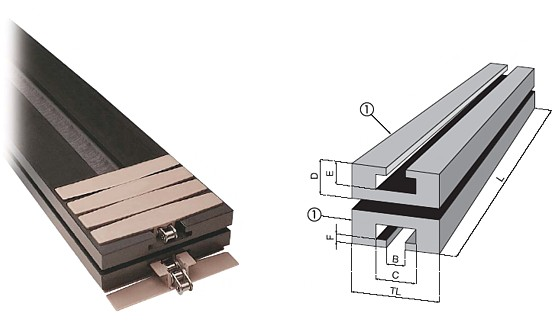 profile pod łańcuchy, komponenty, linia produkcyjna